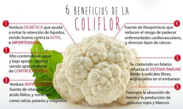 infografia-coliflor-668x400x80xX